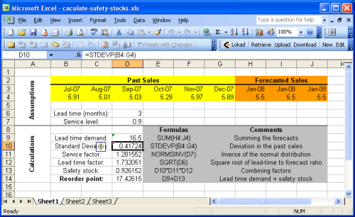 forecasting sales in excel